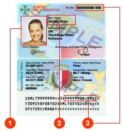Id number forex passport
