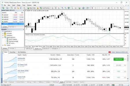 forex trading on mac platform